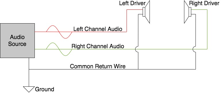 headphones wiring diagram  1960s fuse box for wiring