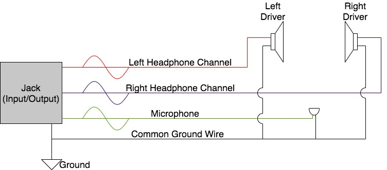 How Do Headphone Jacks And Plugs Work? (+ Wiring Diagrams) – My New  MicrophoneMy New Microphone
