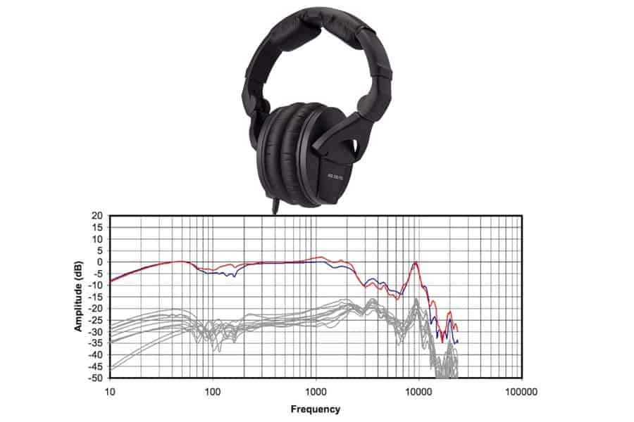 What Is Headphone Frequency Response What Is A Good Range My New Microphone
